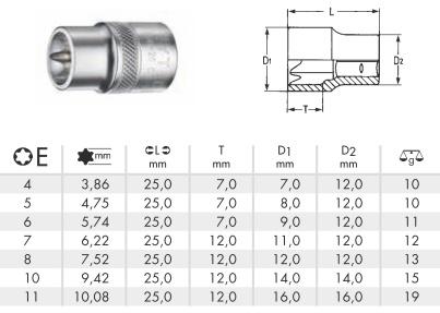 Beliebt Heytec E-Torx Außen-Torx Steckschlüssel Stecknuss Nuss, Größen E4 WK78